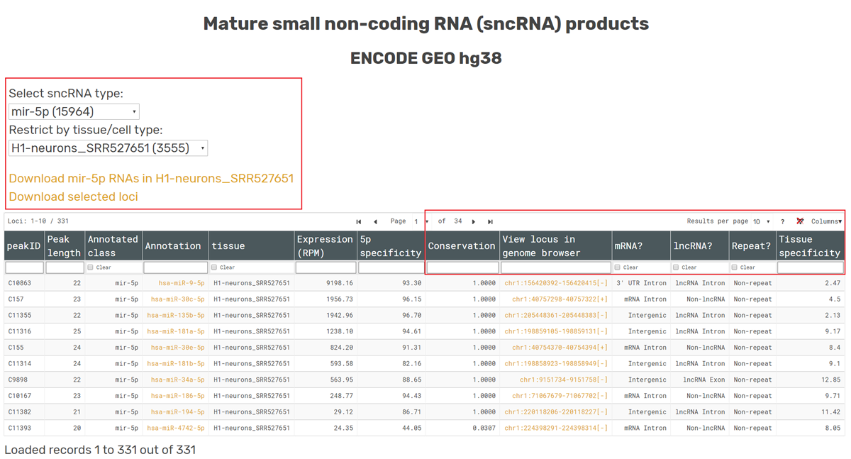 mature_small_non-coding_RNA